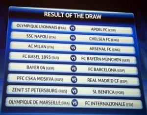 Jadwal Pertandingan Liga Champions 2011-2012 Babak 16 Besar